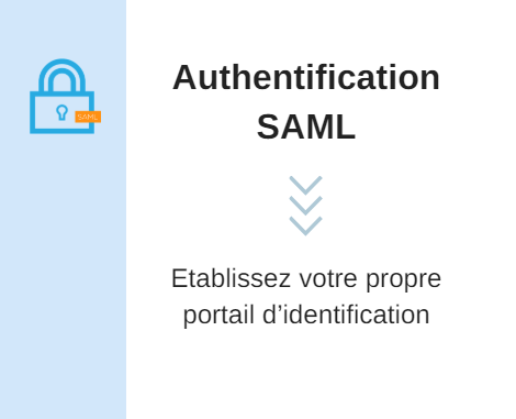 Authentification SAML